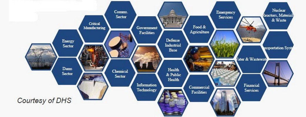 Sectors of Critical Infrastructure Cybersecurity